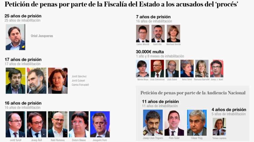 penas_fiscalia_proces_ok